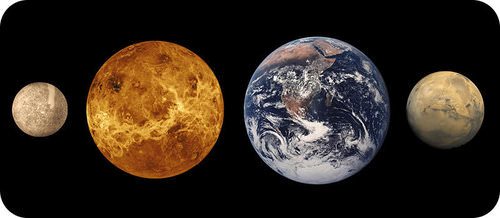 The relative sizes of Mercury, Venus, Earth, and Mars