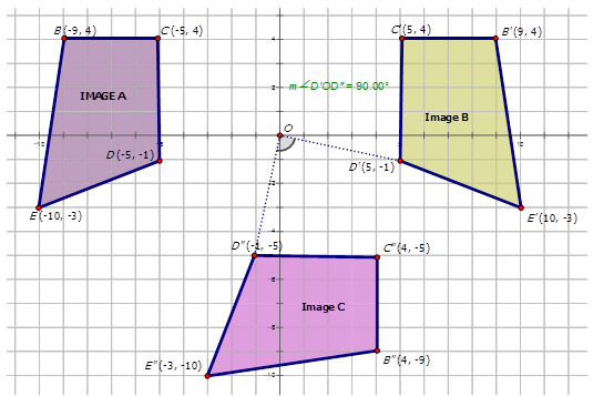 Notation for Composite Transformations Read Geometry – Translation Geometry Worksheet