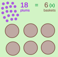 One-Step Equations Transformed by MultiplicationDivision: Dividing Plums