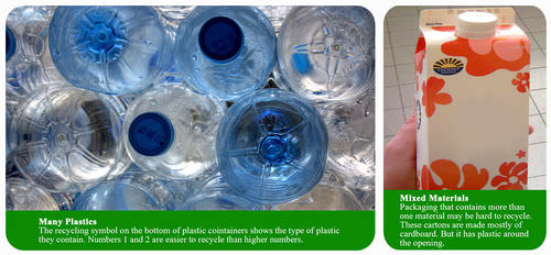 Plastic bottles and milk cartons are hard to recycle