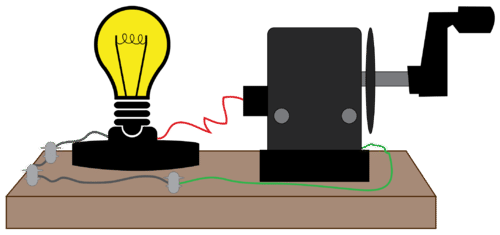 Diagram of a handcrank powered lightbulb