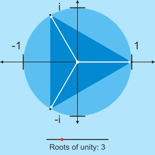 De Moivre's Theorem and nth Roots | CK-12 Foundation