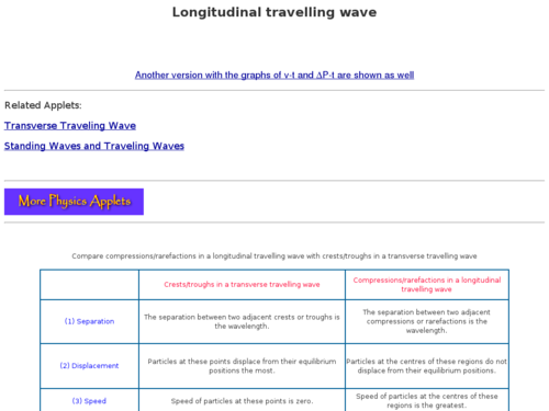 Longitudinal Traveling Wave
