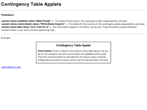 Contingency Table Applet