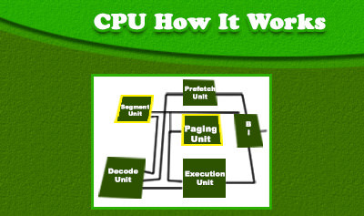 CPU How It Works