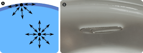 Surface tension is created because liquid boundaries lack intramolecular forces