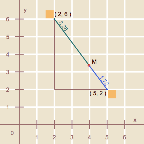 Midpoints and Segment Bisectors: Midpoint Map