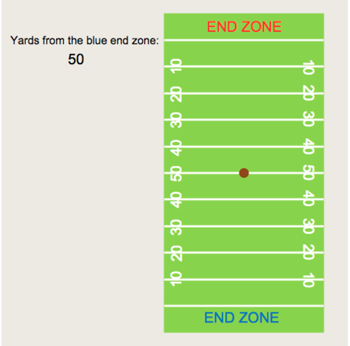 Integers That Represent Different Situations: Football Field