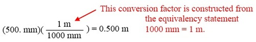 To convert 500. millimeters to meters, we multiply 500. mm by a conversion factor