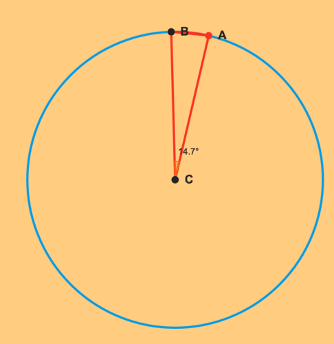 Central Angles and Arcs
