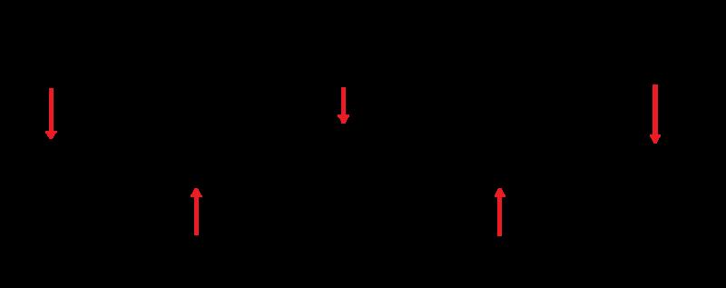 Stoichiometry – Mole-mole Stoichiometry Worksheet