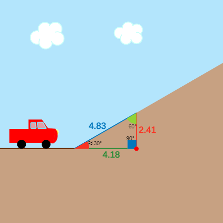 Relationships of Sides in 30-60-90 Right Triangles: Truck on a Mountain Road