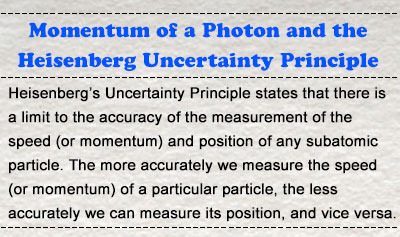 Momentum of a Photon and the Heisenberg Uncertainty Principle - Overview
