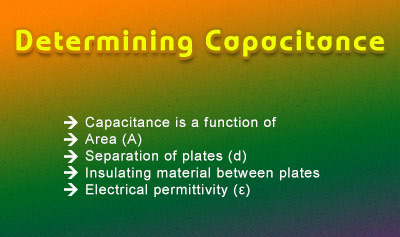 High School Physics - Capacitors