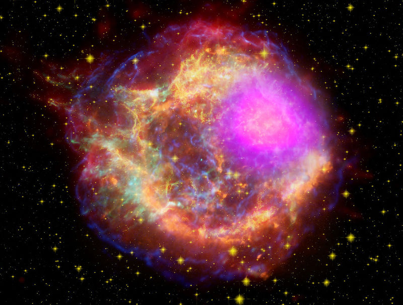 Supergiants and Supernovas