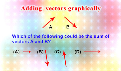Geometric Vector Operations - Example 1