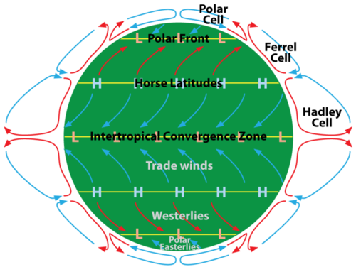Map of the atmospheric circulation cells