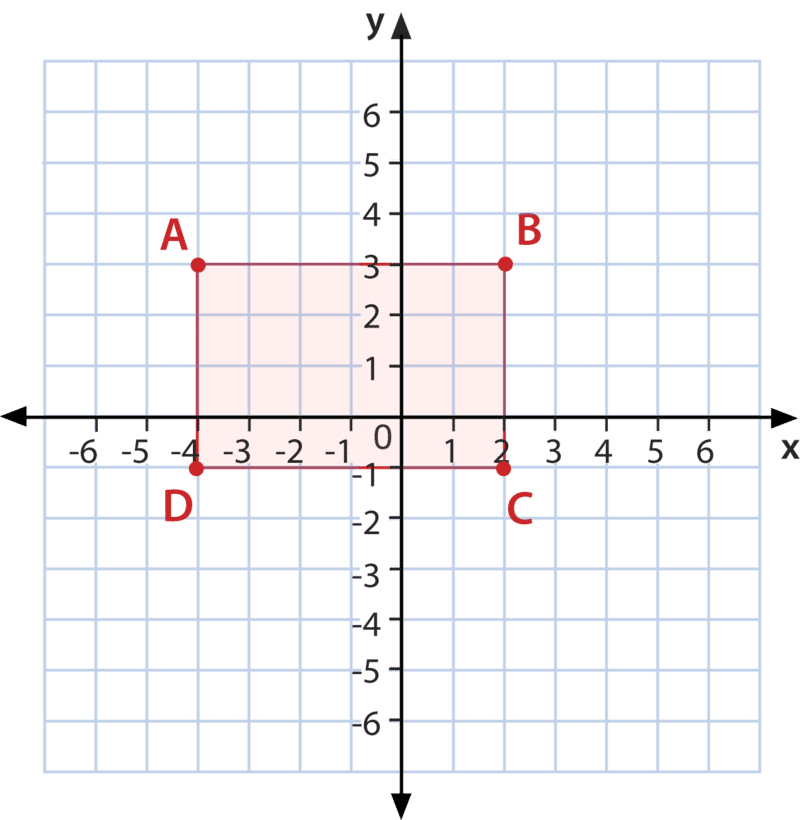 Polygon Classification In The Coordinate Plane Read Geometry