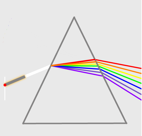 Light Prism Refraction: Color