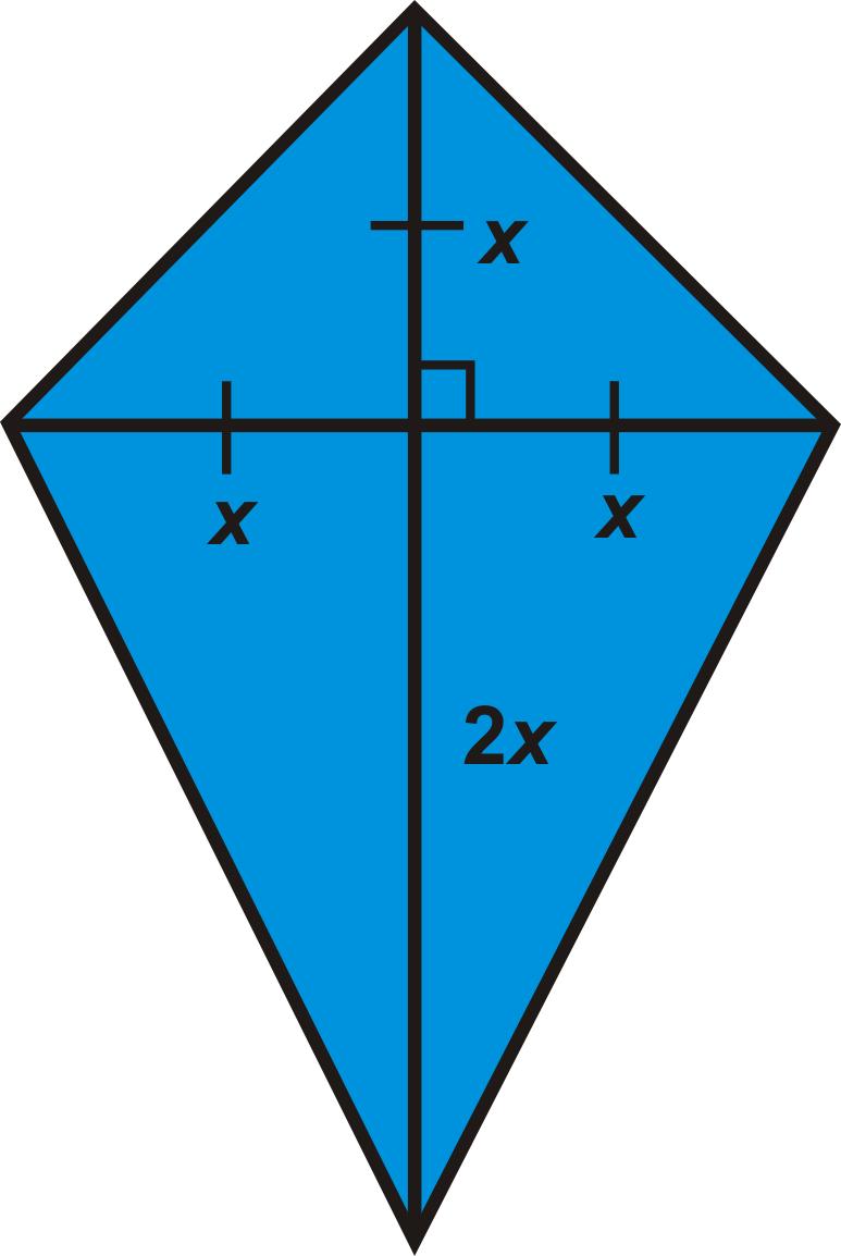 Kites ( Read ) | Geometry | CK-12 Foundation
