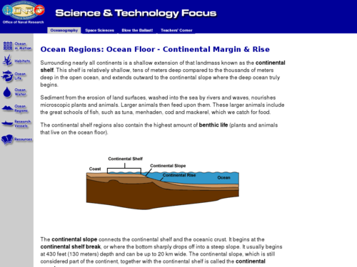 Ocean Regions: Ocean Floor - Continental Margin & Rise