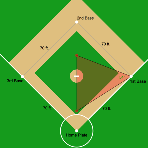 45-45-90 Right Triangles: Baseball Diamond