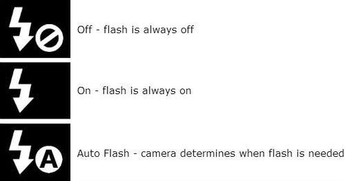 Off, On, Auto Flash icons