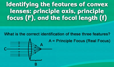 Geometric Optics 7: Convex Lenses - Example 1