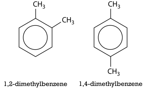 Nomenclature of disubstituted aromatic compounds