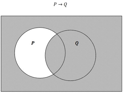 Negative Statements Read Geometry Ck 12 Foundation