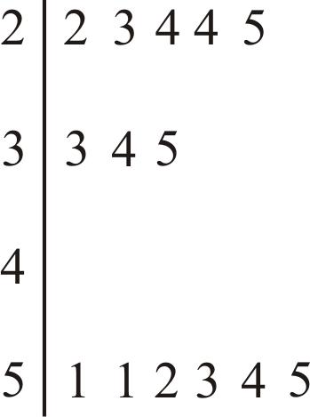 Interpreting Stem And Leaf Plots Stem And Leaf Plots Range Of A
