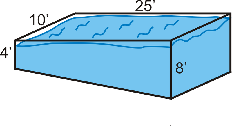 Surface Area of Prisms and Cylinders