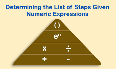 Evaluating Numeric Expressions - Example 2