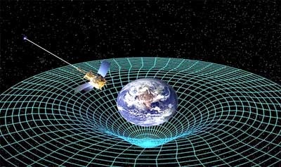 The Theory of Special Relativity Quiz