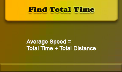 Find Total Time - Overview