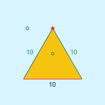 Triangles Classification by Side Lengths