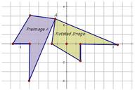 Rotations of Geometric Shapes