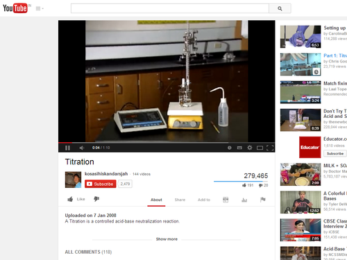 Demonstration of Titration