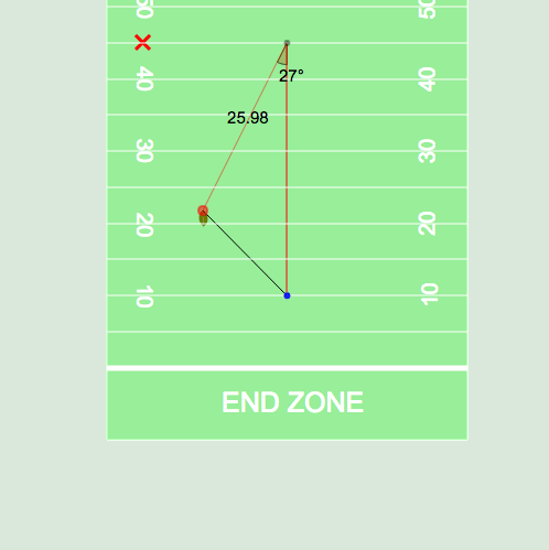 Pythagorean Theorem: Football Game
