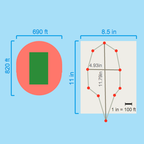Distances or Dimensions Given Scale Measurements: Rose Bowl Sketch