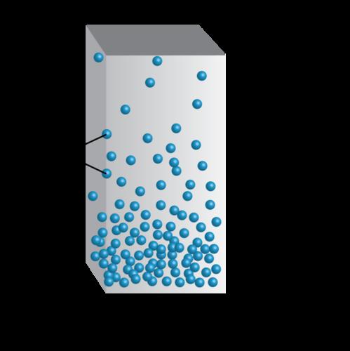 Behavior Of Gases Ck 12 Foundation