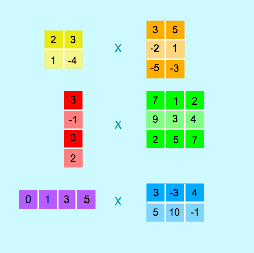 Matrix Algebra: Color Matching Matrices