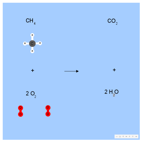 Chemical Equations: Balancing Chemical Reactions