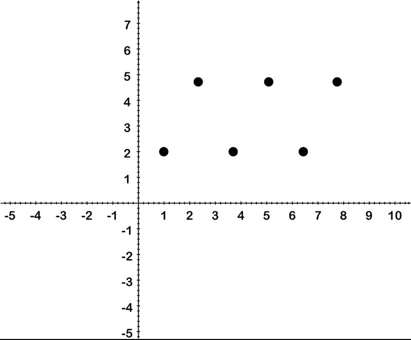 Domain and range read analysis ck 12 foundation