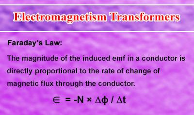 Electromagnetism: Transformers