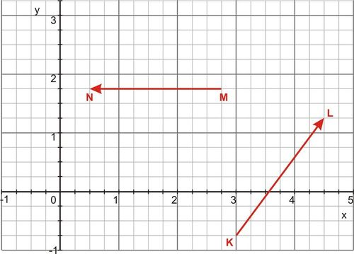 Scalar and Vector Projections | CK-12 Foundation