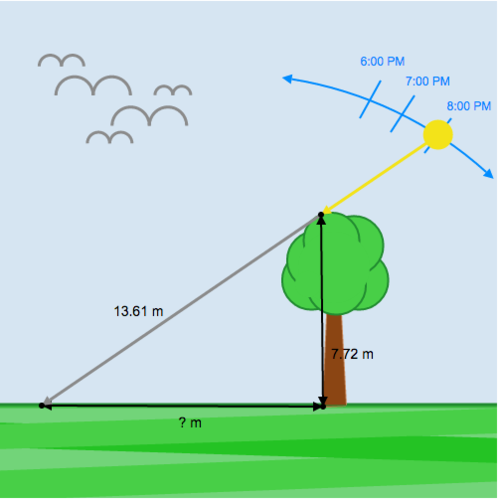 Pythagorean Theorem to Determine Distance: Tree Shadows