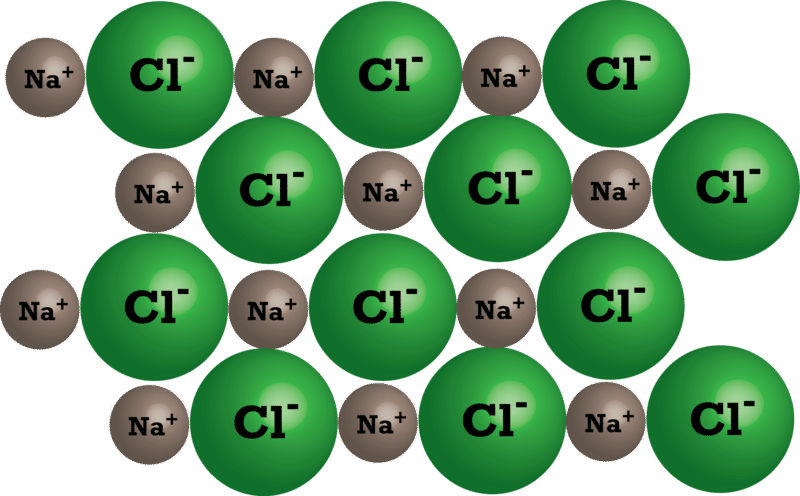What are positively charged ions called?