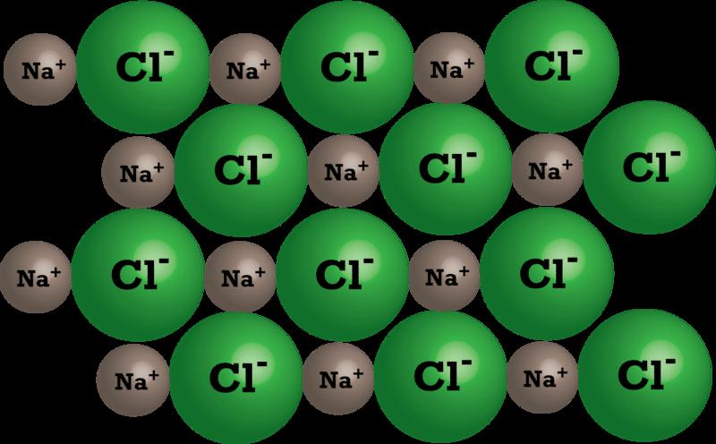Ionic Compounds | CK-12 Foundation