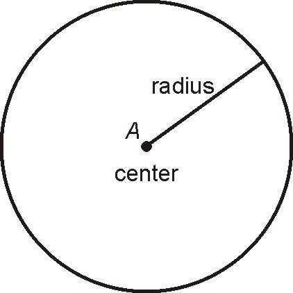 Circle Basics, Area, and Perimeter